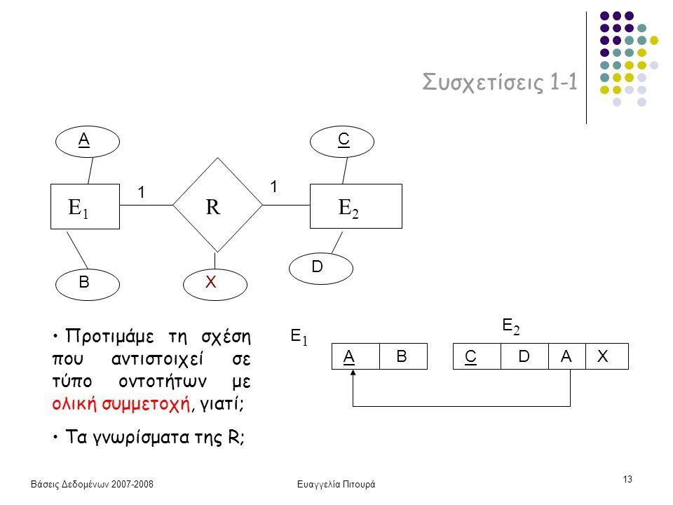 Βάσεις Δεδομένων 2007-2008Ευαγγελία Πιτουρά 13 E1E1 RE2E2 A B AB E1E1 CD E2E2 C D X 1 1 AX Συσχετίσεις 1-1 Προτιμάμε τη σχέση που αντιστοιχεί σε τύπο οντοτήτων με ολική συμμετοχή, γιατί; Τα γνωρίσματα της R;