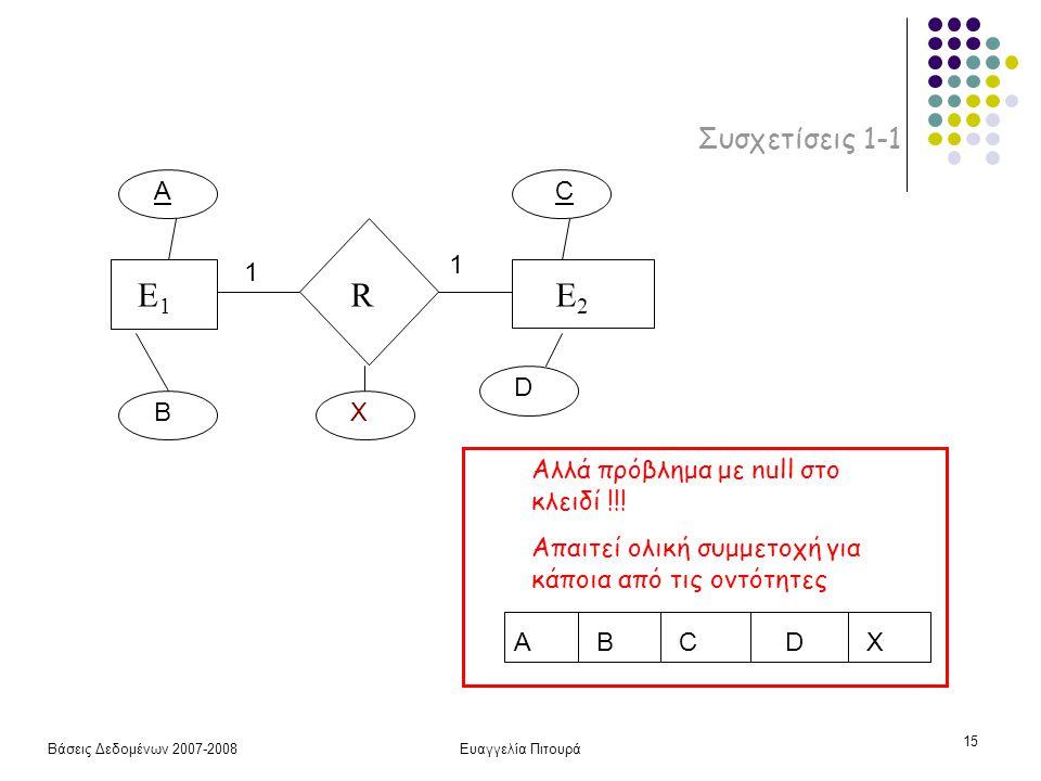 Βάσεις Δεδομένων 2007-2008Ευαγγελία Πιτουρά 15 Συσχετίσεις 1-1 E1E1 RE2E2 A B C D X 1 1 ABCDX Αλλά πρόβλημα με null στο κλειδί !!.