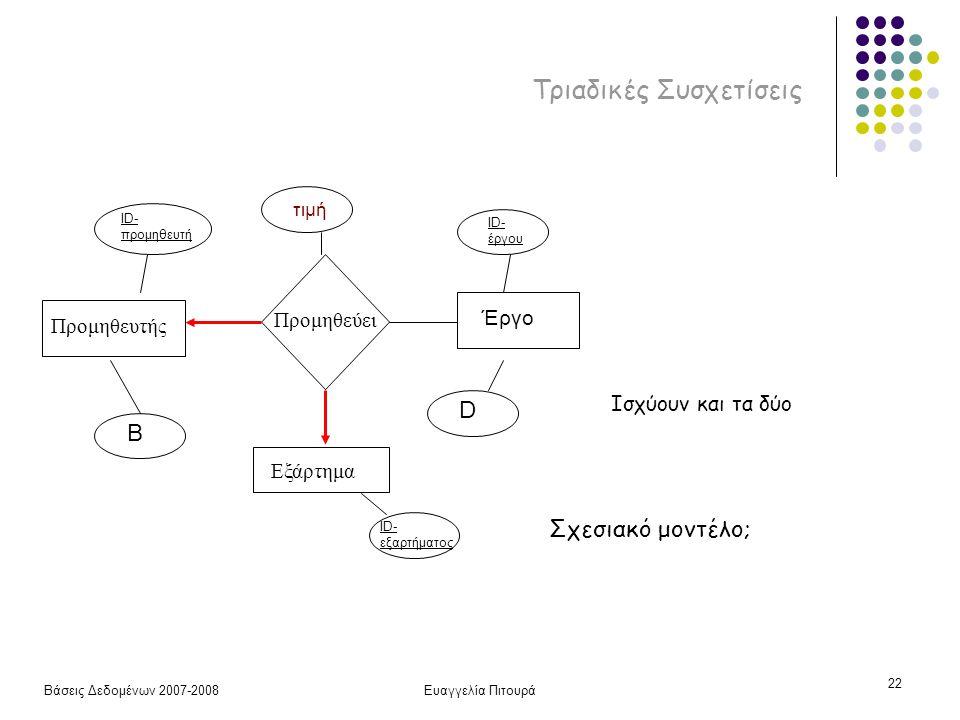 Βάσεις Δεδομένων 2007-2008Ευαγγελία Πιτουρά 22 Τριαδικές Συσχετίσεις Προμηθευτής Προμηθεύει Εξάρτημα ID- προμηθευτή B ID- έργου D τιμή Έργο ID- εξαρτήματος Ισχύουν και τα δύο Σχεσιακό μοντέλο;