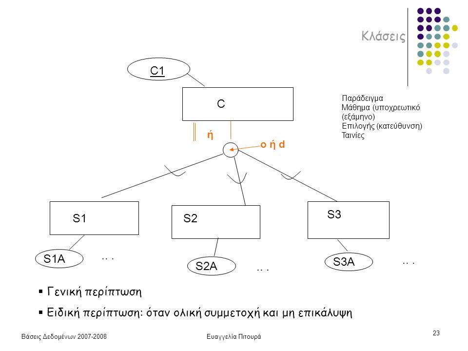Βάσεις Δεδομένων 2007-2008Ευαγγελία Πιτουρά 23 Κλάσεις C S1S2 S3 C1 S1Α S3Α S2Α ο ή d ή  Γενική περίπτωση  Ειδική περίπτωση: όταν ολική συμμετοχή και μη επικάλυψη...