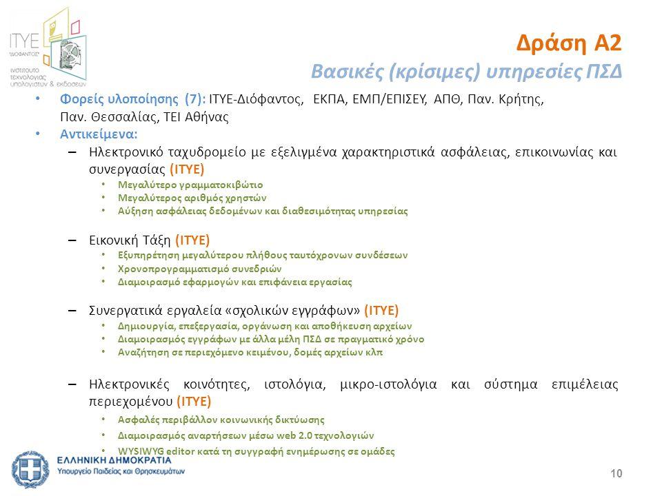 Δράση Α2 Βασικές (κρίσιμες) υπηρεσίες ΠΣΔ Φορείς υλοποίησης (7): ΙΤΥΕ-Διόφαντος, ΕΚΠΑ, ΕΜΠ/ΕΠΙΣΕΥ, ΑΠΘ, Παν. Κρήτης, Παν. Θεσσαλίας, ΤΕΙ Αθήνας Αντικε
