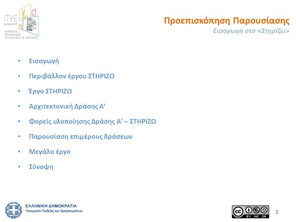 Προεπισκόπηση Παρουσίασης Εισαγωγή στο «Στηρίζω» Εισαγωγή Περιβάλλον έργου ΣΤΗΡΙΖΩ Έργο ΣΤΗΡΙΖΩ Αρχιτεκτονική Δράσης Α' Φορείς υλοποίησης Δράσης Α' – ΣΤΗΡΙΖΩ Παρουσίαση επιμέρους δράσεων Μεγάλο έργο Σύνοψη 2
