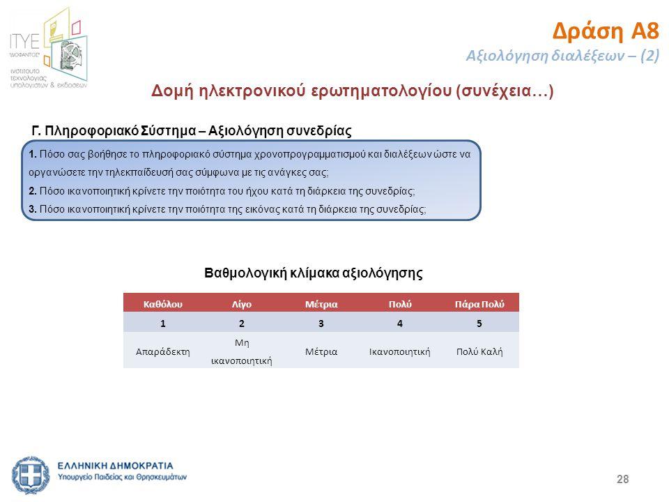28 Δράση Α8 Αξιολόγηση διαλέξεων – (2) Γ. Πληροφοριακό Σύστημα – Αξιολόγηση συνεδρίας 1. Πόσο σας βοήθησε το πληροφοριακό σύστημα χρονοπρογραμματισμού