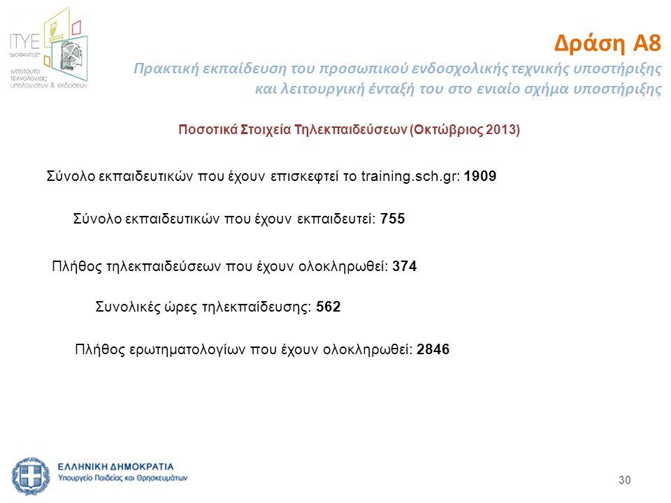30 Δράση Α8 Πρακτική εκπαίδευση του προσωπικού ενδοσχολικής τεχνικής υποστήριξης και λειτουργική ένταξή του στο ενιαίο σχήμα υποστήριξης Ποσοτικά Στοιχεία Τηλεκπαιδεύσεων (Οκτώβριος 2013) Γ.