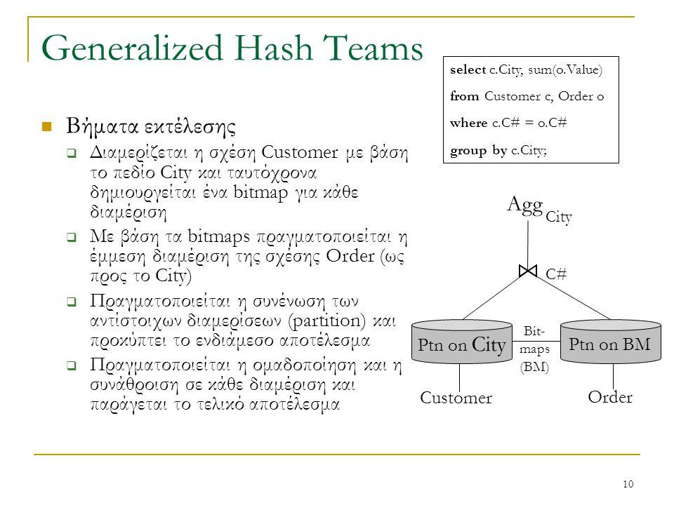 10 Generalized Hash Teams Βήματα εκτέλεσης  Διαμερίζεται η σχέση Customer με βάση το πεδίο City και ταυτόχρονα δημιουργείται ένα bitmap για κάθε διαμέριση  Με βάση τα bitmaps πραγματοποιείται η έμμεση διαμέριση της σχέσης Order (ως προς το City)  Πραγματοποιείται η συνένωση των αντίστοιχων διαμερίσεων (partition) και προκύπτει το ενδιάμεσο αποτέλεσμα  Πραγματοποιείται η ομαδοποίηση και η συνάθροιση σε κάθε διαμέριση και παράγεται το τελικό αποτέλεσμα Bit- maps (BM) Order Customer Ptn on City Ptn on BM Agg C# City select c.City, sum(o.Value) from Customer c, Order o where c.C# = o.C# group by c.City;
