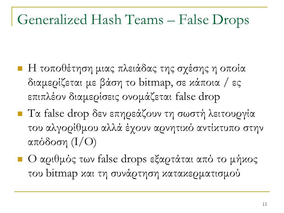 15 Generalized Hash Teams – False Drops Η τοποθέτηση μιας πλειάδας της σχέσης η οποία διαμερίζεται με βάση το bitmap, σε κάποια / ες επιπλέον διαμερίσεις ονομάζεται false drop Τα false drop δεν επηρεάζουν τη σωστή λειτουργία του αλγορίθμου αλλά έχουν αρνητικό αντίκτυπο στην απόδοση (Ι/Ο) Ο αριθμός των false drops εξαρτάται από το μήκος του bitmap και τη συνάρτηση κατακερματισμού