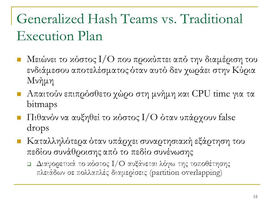 16 Generalized Hash Teams vs. Traditional Execution Plan Μειώνει το κόστος I/O που προκύπτει από την διαμέριση του ενδιάμεσου αποτελέσματος όταν αυτό