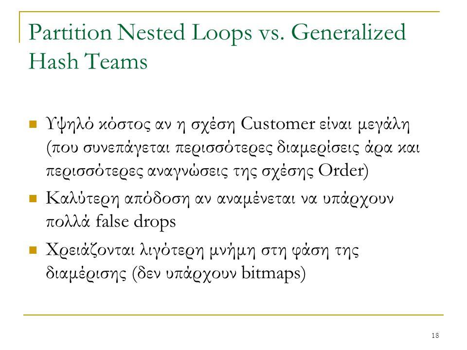 18 Partition Nested Loops vs. Generalized Hash Teams Υψηλό κόστος αν η σχέση Customer είναι μεγάλη (που συνεπάγεται περισσότερες διαμερίσεις άρα και π
