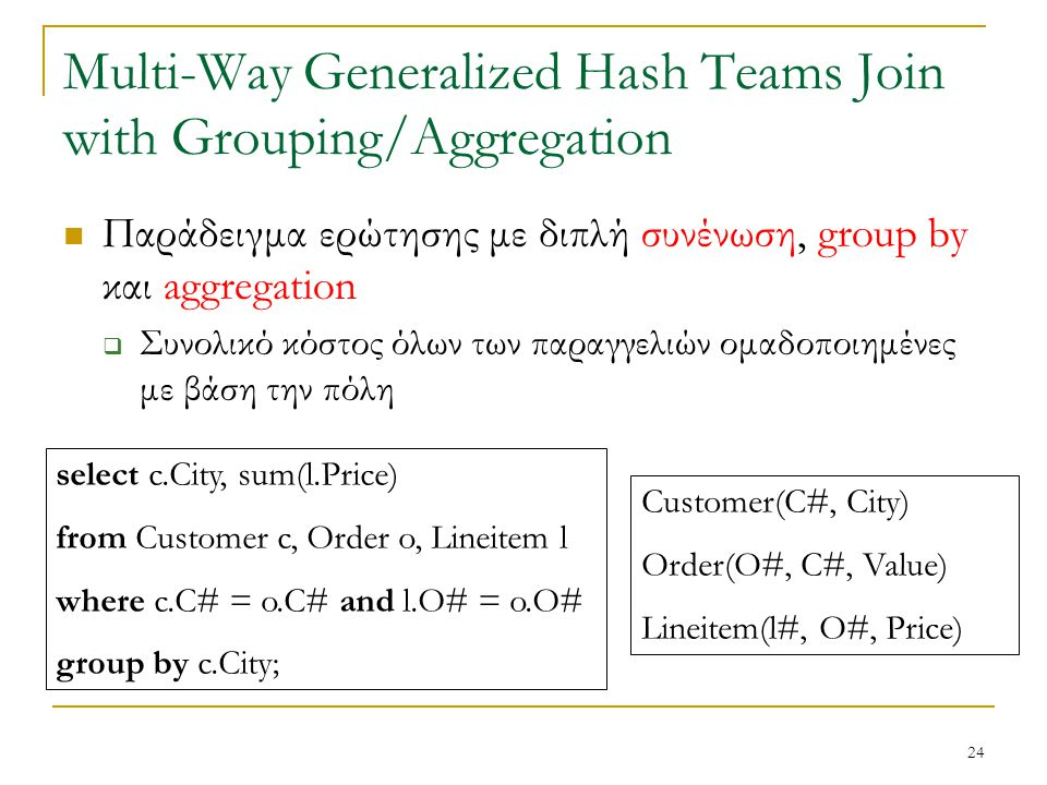 24 Multi-Way Generalized Hash Teams Join with Grouping/Aggregation Παράδειγμα ερώτησης με διπλή συνένωση, group by και aggregation  Συνολικό κόστος ό