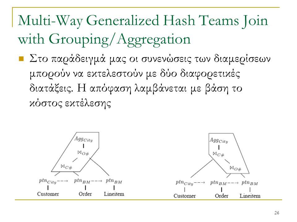 26 Multi-Way Generalized Hash Teams Join with Grouping/Aggregation Στο παράδειγμά μας οι συνενώσεις των διαμερίσεων μπορούν να εκτελεστούν με δύο διαφορετικές διατάξεις.