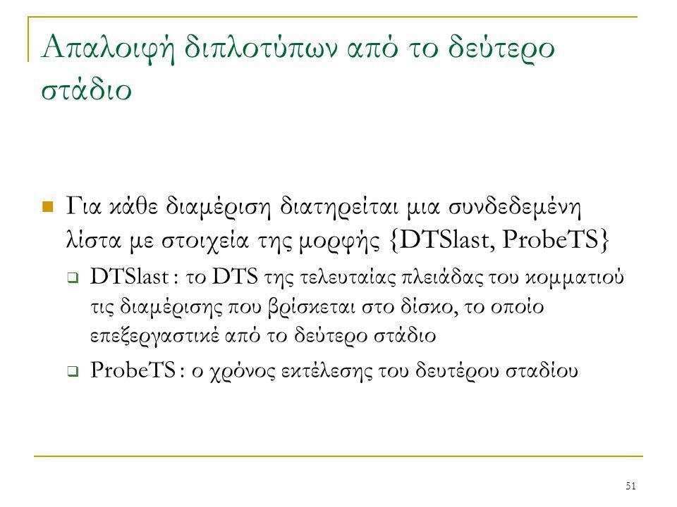 51 Απαλοιφή διπλοτύπων από το δεύτερο στάδιο Για κάθε διαμέριση διατηρείται μια συνδεδεμένη λίστα με στοιχεία της μορφής {DTSlast, ProbeTS}  DTSlast : το DTS της τελευταίας πλειάδας του κομματιού τις διαμέρισης που βρίσκεται στο δίσκο, το οποίο επεξεργαστικέ από το δεύτερο στάδιο  ProbeTS : ο χρόνος εκτέλεσης του δευτέρου σταδίου