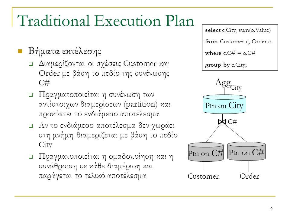 9 Traditional Execution Plan Βήματα εκτέλεσης  Διαμερίζονται οι σχέσεις Customer και Order με βάση το πεδίο της συνένωσης C#  Πραγματοποιείται η συνένωση των αντίστοιχων διαμερίσεων (partition) και προκύπτει το ενδιάμεσο αποτέλεσμα  Αν το ενδιάμεσο αποτέλεσμα δεν χωράει στη μνήμη διαμερίζεται με βάση το πεδίο City  Πραγματοποιείται η ομαδοποίηση και η συνάθροιση σε κάθε διαμέριση και παράγεται το τελικό αποτέλεσμα Agg OrderCustomer Ptn on C# Ptn on City C# City select c.City, sum(o.Value) from Customer c, Order o where c.C# = o.C# group by c.City;