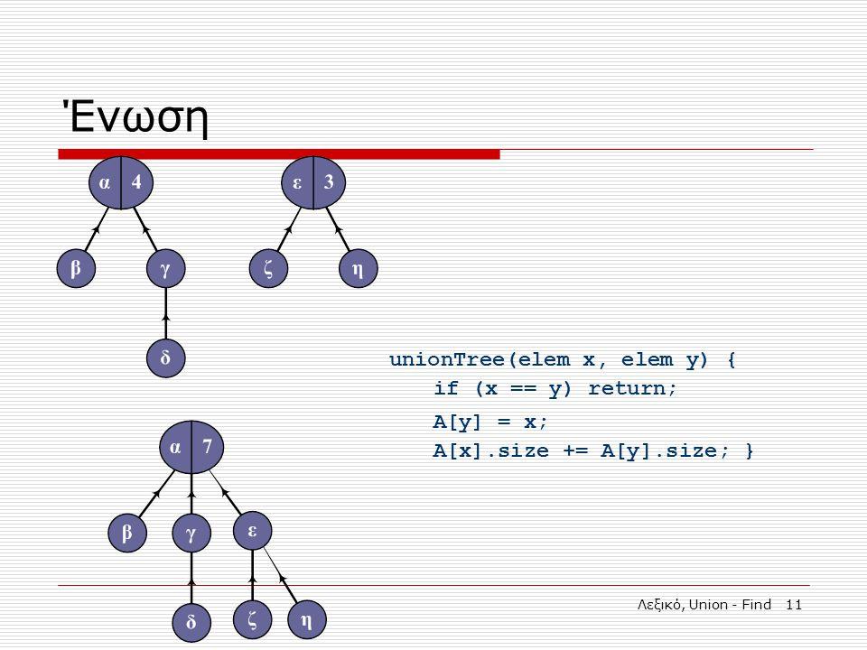 Λεξικό, Union - Find 11 Ένωση unionTree(elem x, elem y) { if (x == y) return; A[y] = x; A[x].size += A[y].size; }