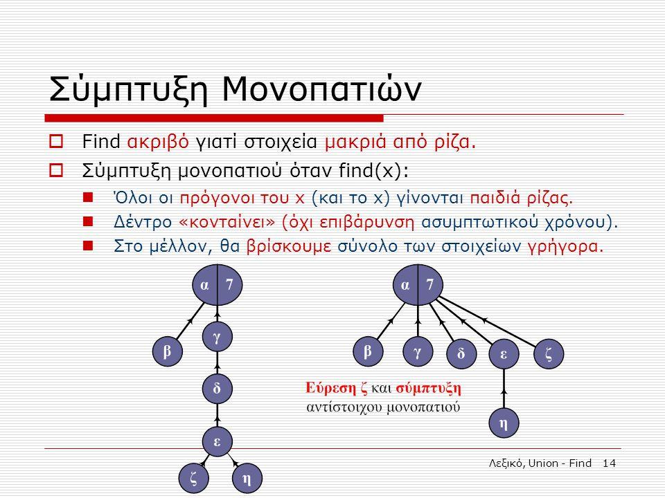 Λεξικό, Union - Find 14 Σύμπτυξη Μονοπατιών  Find ακριβό γιατί στοιχεία μακριά από ρίζα.