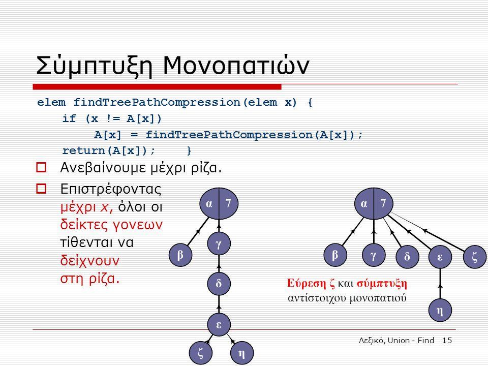 Λεξικό, Union - Find 15 Σύμπτυξη Μονοπατιών  Ανεβαίνουμε μέχρι ρίζα.