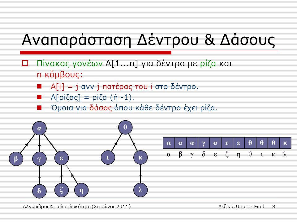 Αλγόριθμοι & Πολυπλοκότητα (Χειμώνας 2011)Λεξικό, Union - Find 8 Αναπαράσταση Δέντρου & Δάσους  Πίνακας γονέων Α[1...n] για δέντρο με ρίζα και n κόμβους: Α[i] = j ανν j πατέρας του i στο δέντρο.