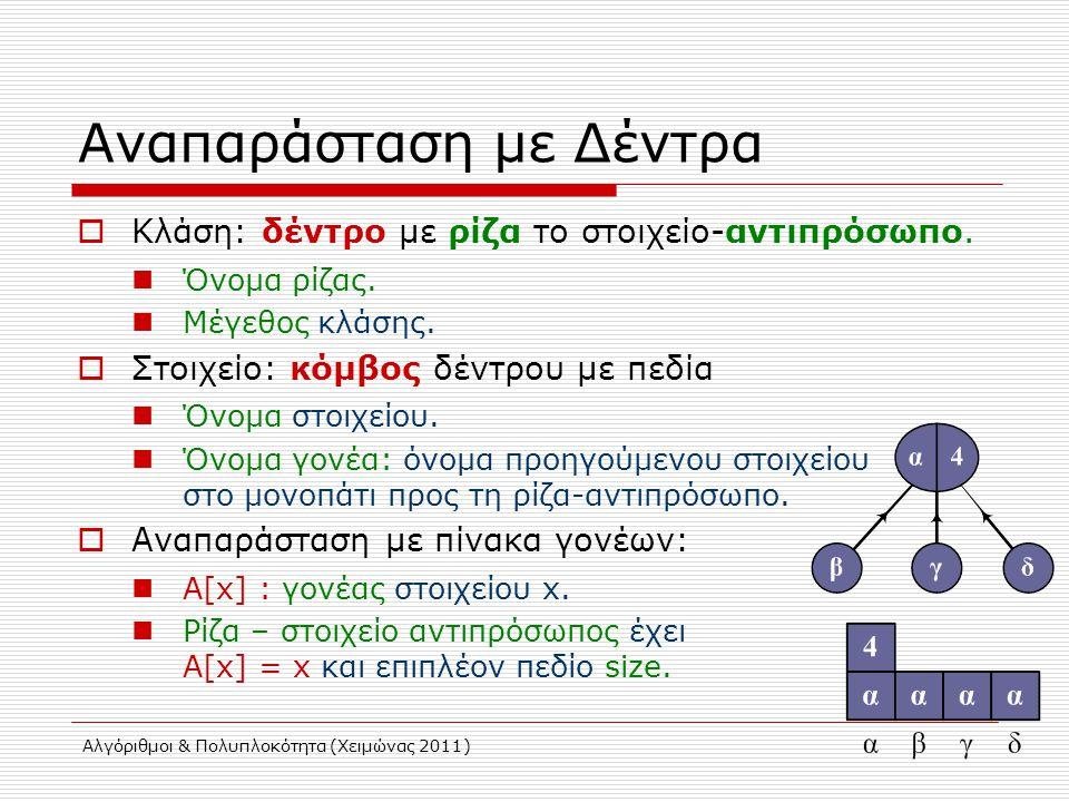 Αλγόριθμοι & Πολυπλοκότητα (Χειμώνας 2011) Αναπαράσταση με Δέντρα  Κλάση: δέντρο με ρίζα το στοιχείο-αντιπρόσωπο.