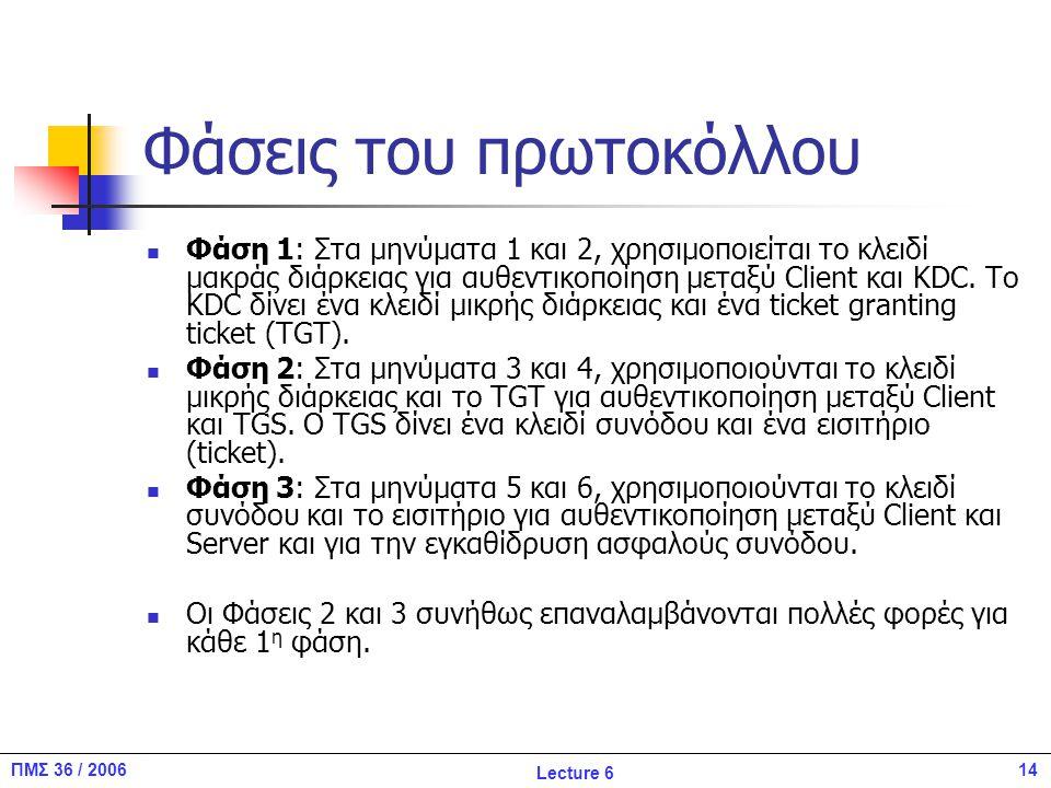 14ΠΜΣ 36 / 2006 Lecture 6 Φάσεις του πρωτοκόλλου Φάση 1: Στα μηνύματα 1 και 2, χρησιμοποιείται το κλειδί μακράς διάρκειας για αυθεντικοποίηση μεταξύ Client και KDC.
