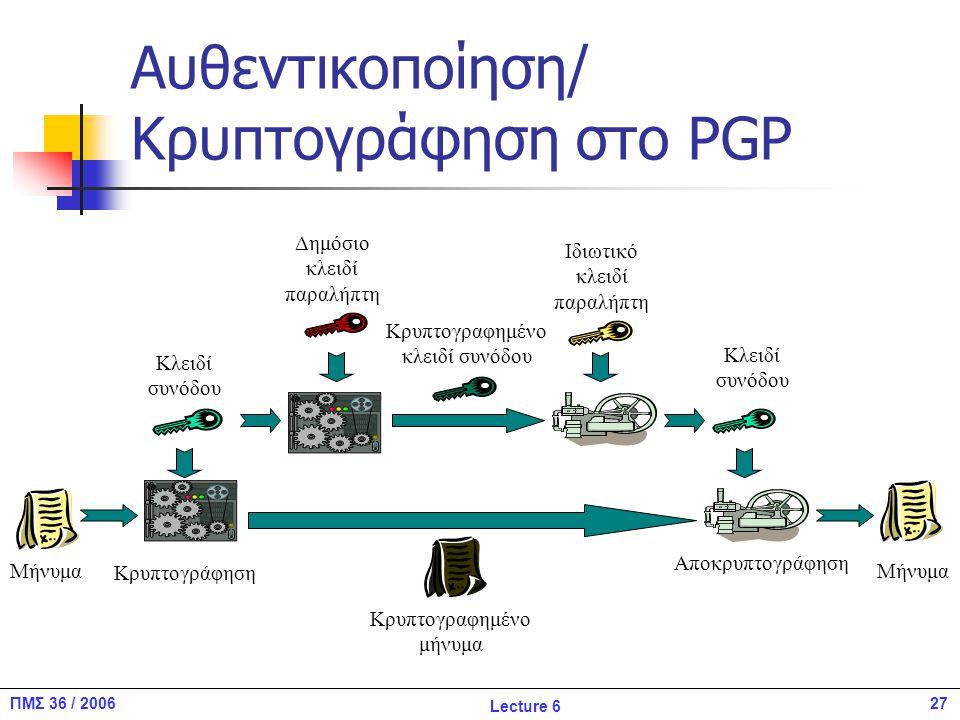 27ΠΜΣ 36 / 2006 Lecture 6 Κρυπτογράφηση Δημόσιο κλειδί παραλήπτη Ιδιωτικό κλειδί παραλήπτη Κρυπτογραφημένο κλειδί συνόδου Αποκρυπτογράφηση Κλειδί συνόδου Μήνυμα Κρυπτογραφημένο μήνυμα Κλειδί συνόδου Μήνυμα Αυθεντικοποίηση/ Κρυπτογράφηση στο PGP