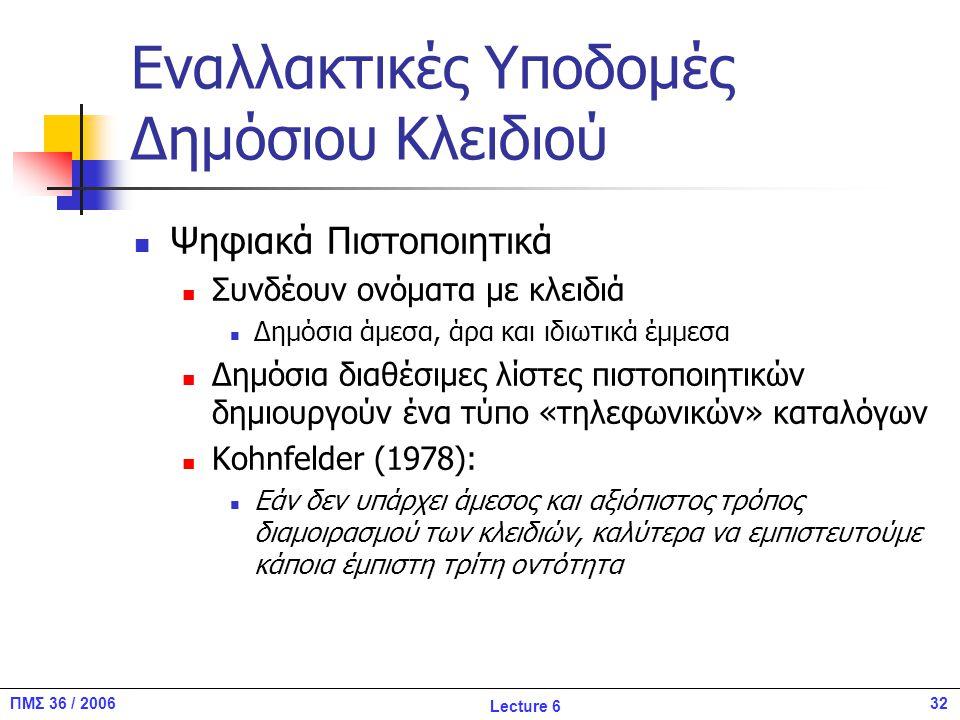 32ΠΜΣ 36 / 2006 Lecture 6 Εναλλακτικές Υποδομές Δημόσιου Κλειδιού Ψηφιακά Πιστοποιητικά Συνδέουν ονόματα με κλειδιά Δημόσια άμεσα, άρα και ιδιωτικά έμμεσα Δημόσια διαθέσιμες λίστες πιστοποιητικών δημιουργούν ένα τύπο «τηλεφωνικών» καταλόγων Kohnfelder (1978): Εάν δεν υπάρχει άμεσος και αξιόπιστος τρόπος διαμοιρασμού των κλειδιών, καλύτερα να εμπιστευτούμε κάποια έμπιστη τρίτη οντότητα