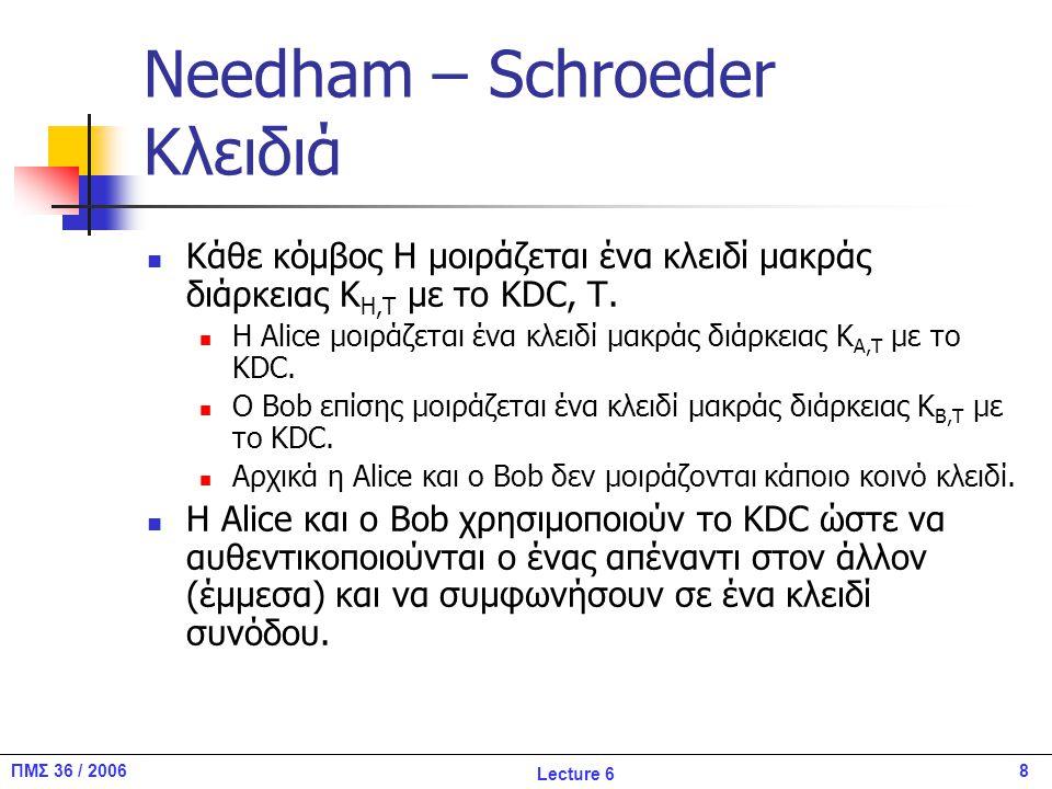 9ΠΜΣ 36 / 2006 Lecture 6 Needham – Schroeder Το πρωτόκολλο AliceBob KDC 1 2 3 4 5 Εγκαθίδρυση κοινού κλειδιού συνόδου Κ μεταξύ Alice και Bob μέσω ΤΤΡ n A T: A || B || N A n T A: Ε K A,T {N A || B || K || Ε K B,T {K || A}} n A B: Ε K B,T {K || A} n B A: N B n A B: Ε K {N B -1||B}