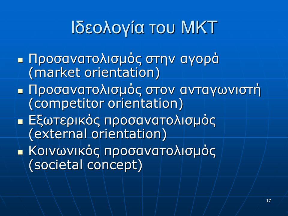 Ιδεολογία του ΜΚΤ Προσανατολισμός στην αγορά (market orientation) Προσανατολισμός στην αγορά (market orientation) Προσανατολισμός στον ανταγωνιστή (competitor orientation) Προσανατολισμός στον ανταγωνιστή (competitor orientation) Εξωτερικός προσανατολισμός (external orientation) Εξωτερικός προσανατολισμός (external orientation) Κοινωνικός προσανατολισμός (societal concept) Κοινωνικός προσανατολισμός (societal concept) 17