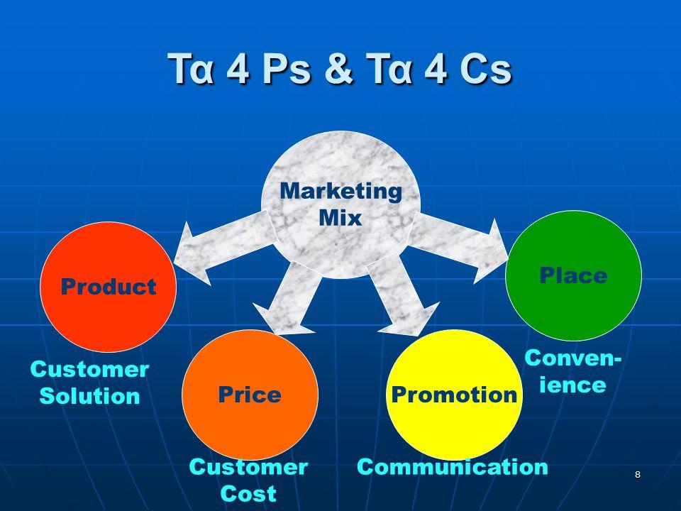 Μεταμοντέρνο ΜΚΤ (Δεν υπάρχει κέντρο) Καταναλωτής Οργανισμός Προϊόν 19
