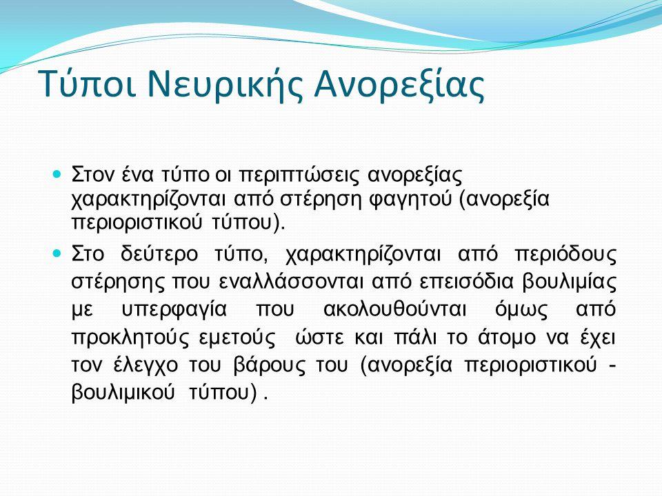 Τύποι Νευρικής Ανορεξίας Στον ένα τύπο οι περιπτώσεις ανορεξίας χαρακτηρίζονται από στέρηση φαγητού (ανορεξία περιοριστικού τύπου).