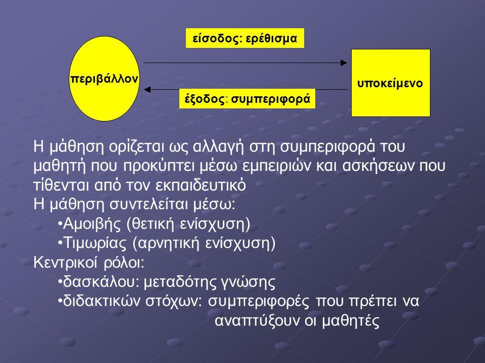 Συνειρμικές Θεωρίες Μάθησης Ερμηνεύουν τη διαδικασία της μάθησης ως συνάρτηση δύο παραγόντων: (α) εξωτερικών ερεθισμάτων (β) αντιδράσεων του υποκειμένου σ' αυτά ΕΡΕΘΙΣΜΑ ΥΠΟΚΕΙΜΕΝΟΑΝΤΙΔΡΑΣΗ «κατάλληλα ερεθίσματα (ερωτήσεις) προκαλούν επιθυμητές αντιδράσεις (απαντήσεις)» Δεν λαμβάνουν υπόψη τους το ρόλο του υποκειμένου.