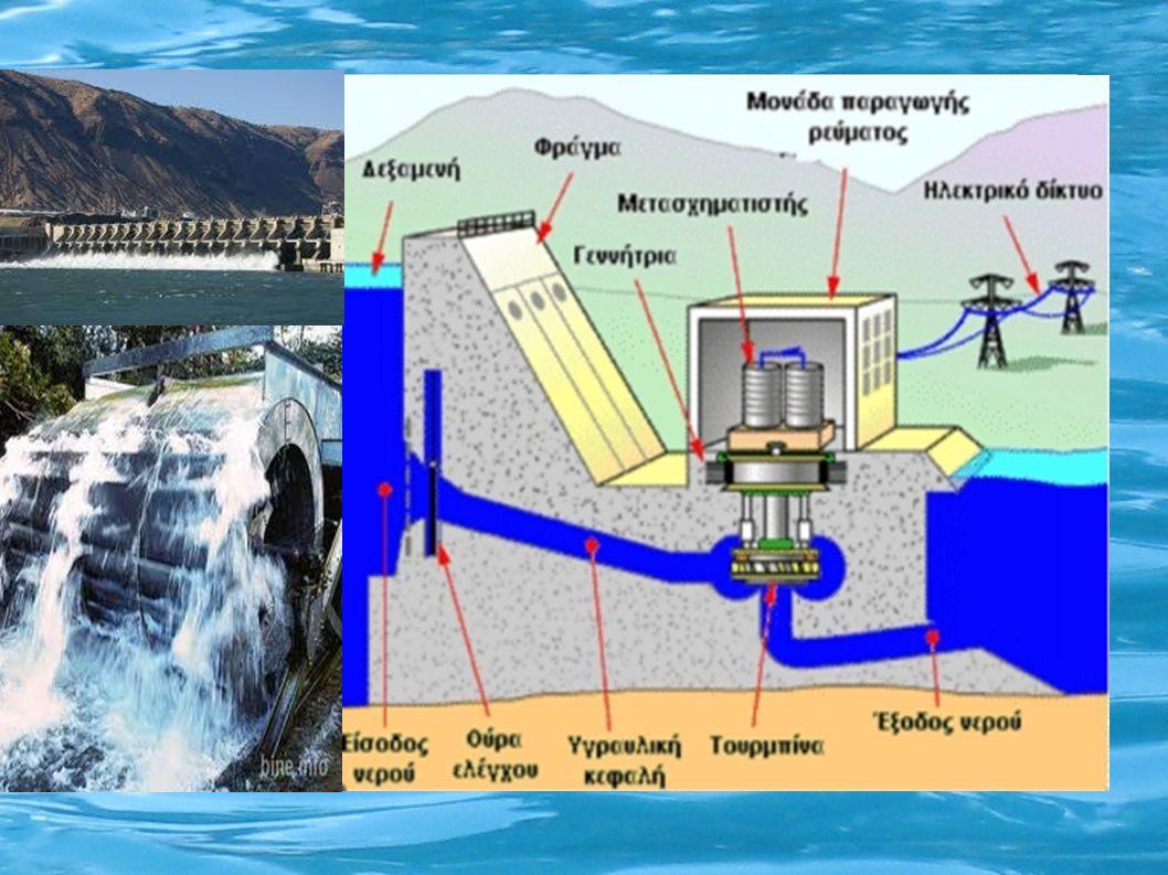 Το νερό στην ανάπτυξη των πρώτων ανθρώπινων οικισμών και μεγάλων πολιτισμών και η διαχείρισή του στους πρώιμους οικιστικούς σχηματισμούς Οι πρώτοι ανθρώπινοι οικισμοί κτίστηκαν κοντά σε λίμνες (λιμναίοι), ενώ οι αρχαίοι μεγάλοι πολιτισμοί αναπτύχθηκαν σε περιοχές με συνεχείς βροχοπτώσεις ή παράκτιες.Η διαχείριση του νερού ακόμη και στους πρώτους οικιστικούς σχηματισμούς ήταν αρκετά σημαντική,γι αυτό και αναπτύχθηκε από τότε η απαραίτητη τεχνολογία επεξεργασίας και διαχείρισης νερού.
