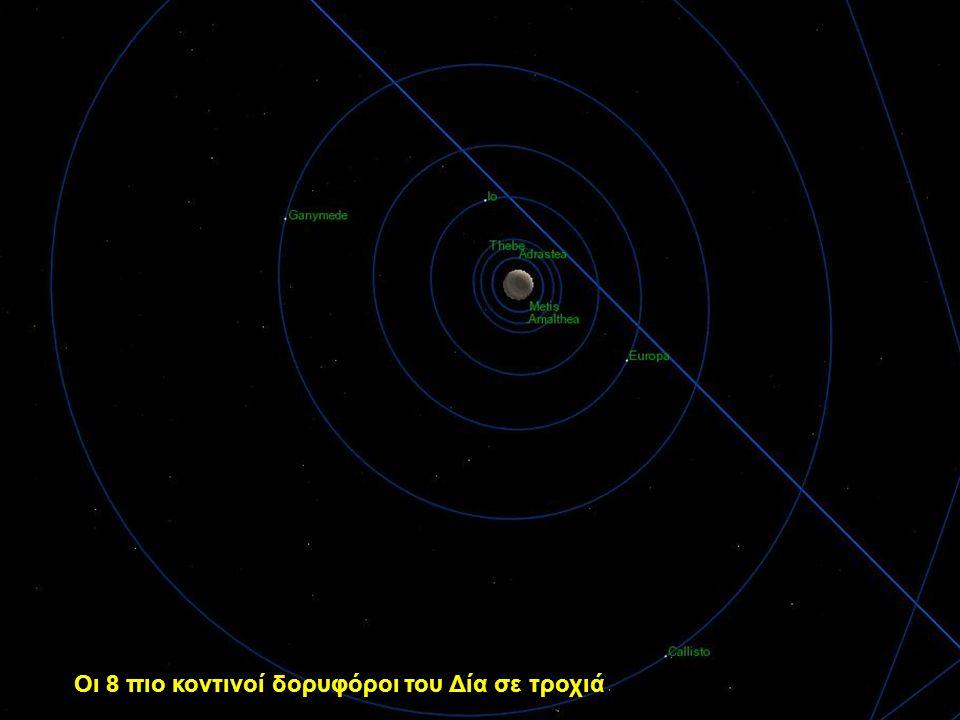 Οι 8 πιο κοντινοί δορυφόροι του Δία σε τροχιά
