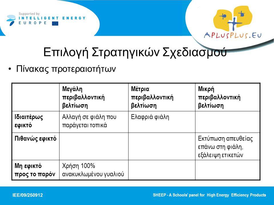 IEE/09/250912 SHEEP - A Schools' panel for High Energy Efficiency Products Επιλογή Στρατηγικών Σχεδιασμού Πίνακας προτεραιοτήτων Μεγάλη περιβαλλοντική