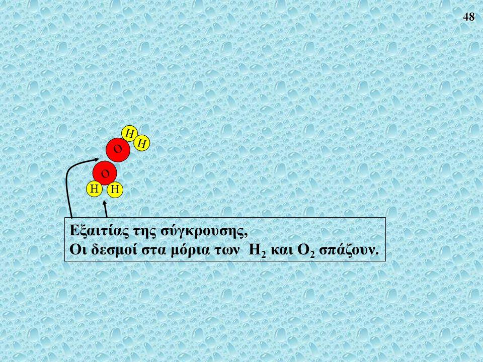 48 O O H H H H Εξαιτίας της σύγκρουσης, Οι δεσμοί στα μόρια των H 2 και O 2 σπάζουν.