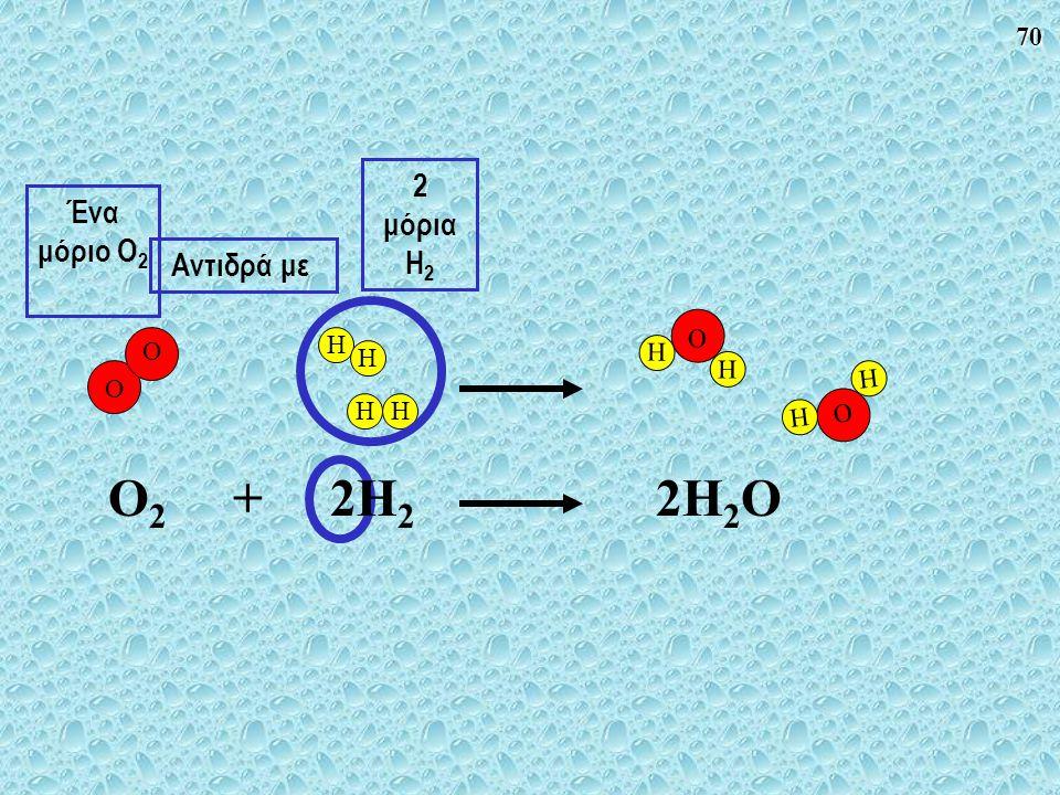 70 O H H O H H O O HH H H O 2 + 2H 2 2H 2 O 2 μόρια H 2 Ένα μόριο O 2 Αντιδρά με
