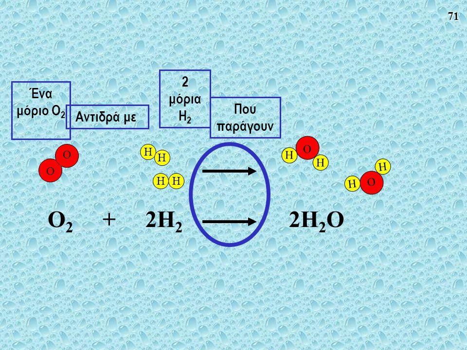 71 O H H O H H O O HH H H O 2 + 2H 2 2H 2 O Που παράγουν 2 μόρια H 2 Ένα μόριο O 2 Αντιδρά με