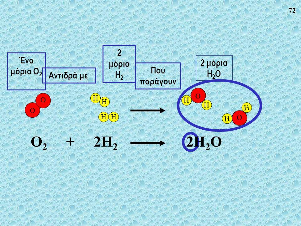 72 O H H O H H O O HH H H O 2 + 2H 2 2H 2 O 2 μόρια H 2 O Που παράγουν 2 μόρια H 2 Ένα μόριο O 2 Αντιδρά με