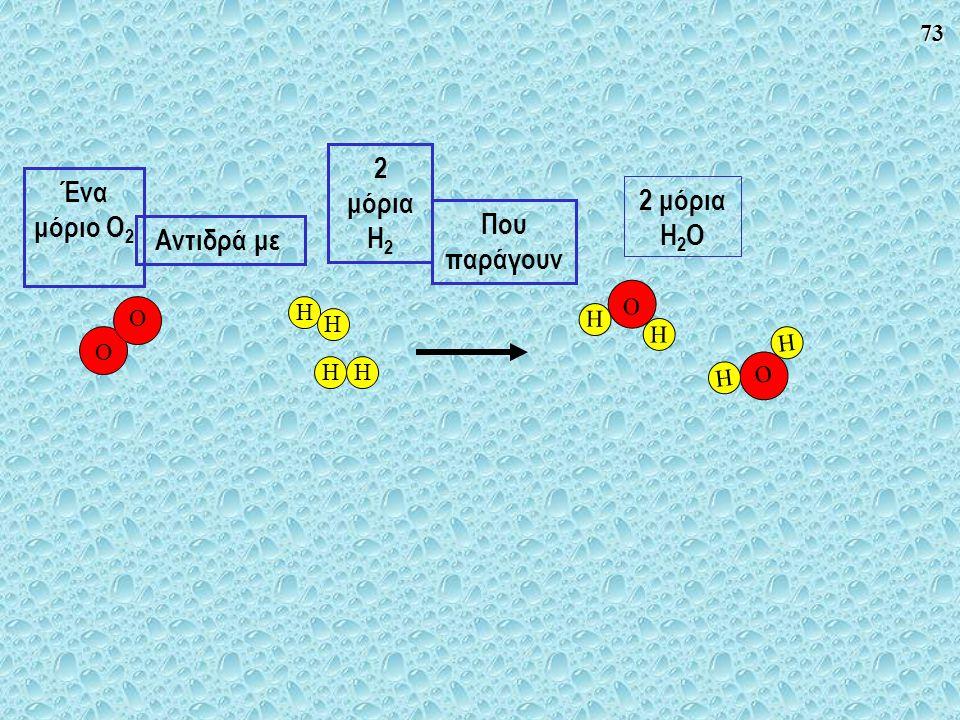 73 O H H O H H O O HH H H 2 μόρια H 2 O Που παράγουν 2 μόρια H 2 Ένα μόριο O 2 Αντιδρά με