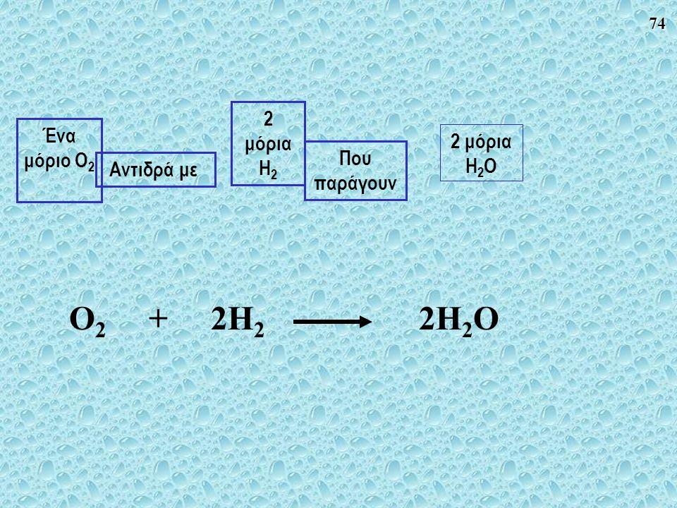 74 2H 2 OO 2 + 2H 2 2 μόρια H 2 O Που παράγουν 2 μόρια H 2 Ένα μόριο O 2 Αντιδρά με