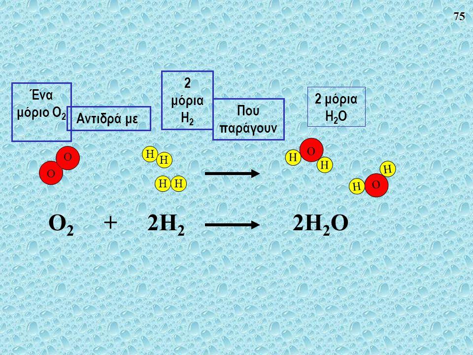 75 2H 2 O O H H O H H O O HH H H O 2 + 2H 2 2 μόρια H 2 O Που παράγουν 2 μόρια H 2 Ένα μόριο O 2 Αντιδρά με