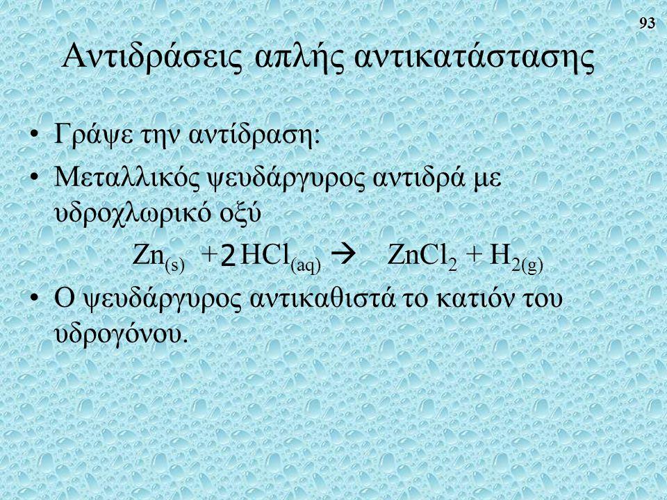 93 Αντιδράσεις απλής αντικατάστασης Γράψε την αντίδραση: Μεταλλικός ψευδάργυρος αντιδρά με υδροχλωρικό οξύ Zn (s) + HCl (aq)  ZnCl 2 + H 2(g) Ο ψευδάργυρος αντικαθιστά το κατιόν του υδρογόνου.