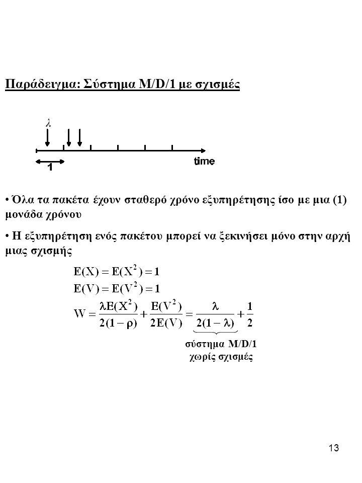 13 Παράδειγμα: Σύστημα Μ/D/1 με σχισμές Όλα τα πακέτα έχουν σταθερό χρόνο εξυπηρέτησης ίσο με μια (1) μονάδα χρόνου Η εξυπηρέτηση ενός πακέτου μπορεί