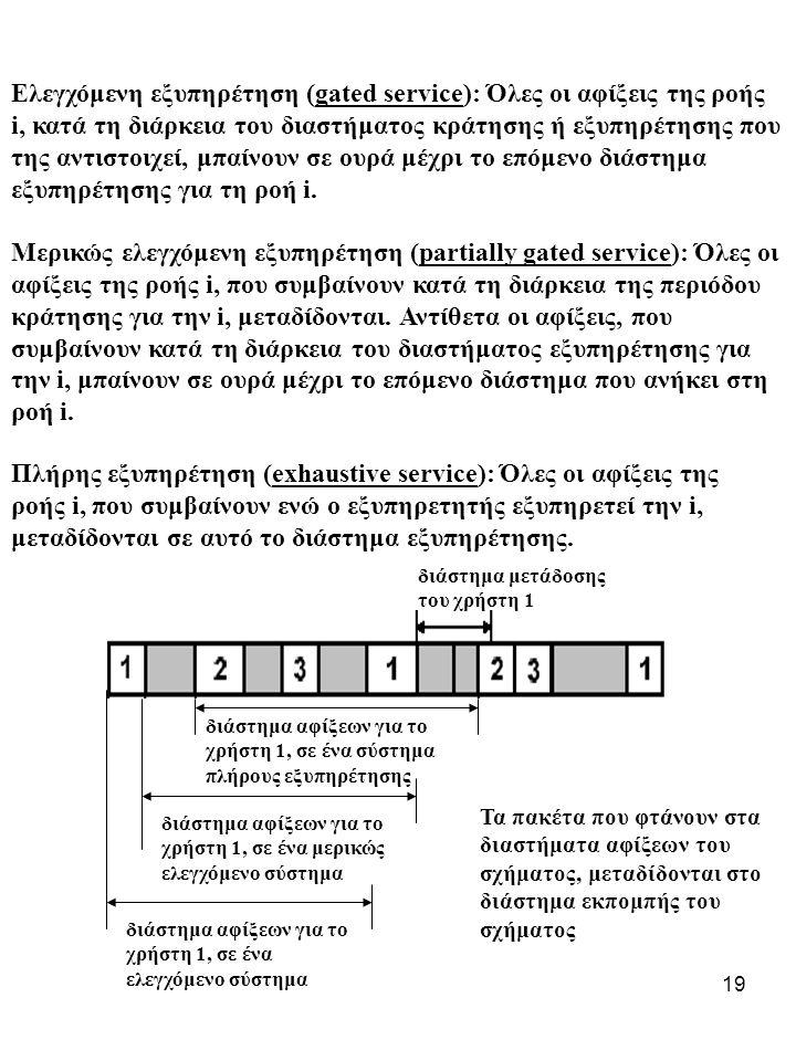 19 Ελεγχόμενη εξυπηρέτηση (gated service): Όλες οι αφίξεις της ροής i, κατά τη διάρκεια του διαστήματος κράτησης ή εξυπηρέτησης που της αντιστοιχεί, μ