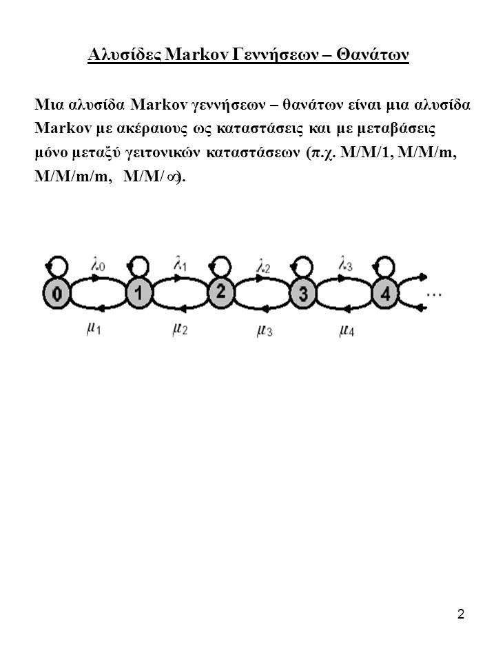 2 Αλυσίδες Markov Γεννήσεων – Θανάτων Μια αλυσίδα Markov γεννήσεων – θανάτων είναι μια αλυσίδα Markov με ακέραιους ως καταστάσεις και με μεταβάσεις μό