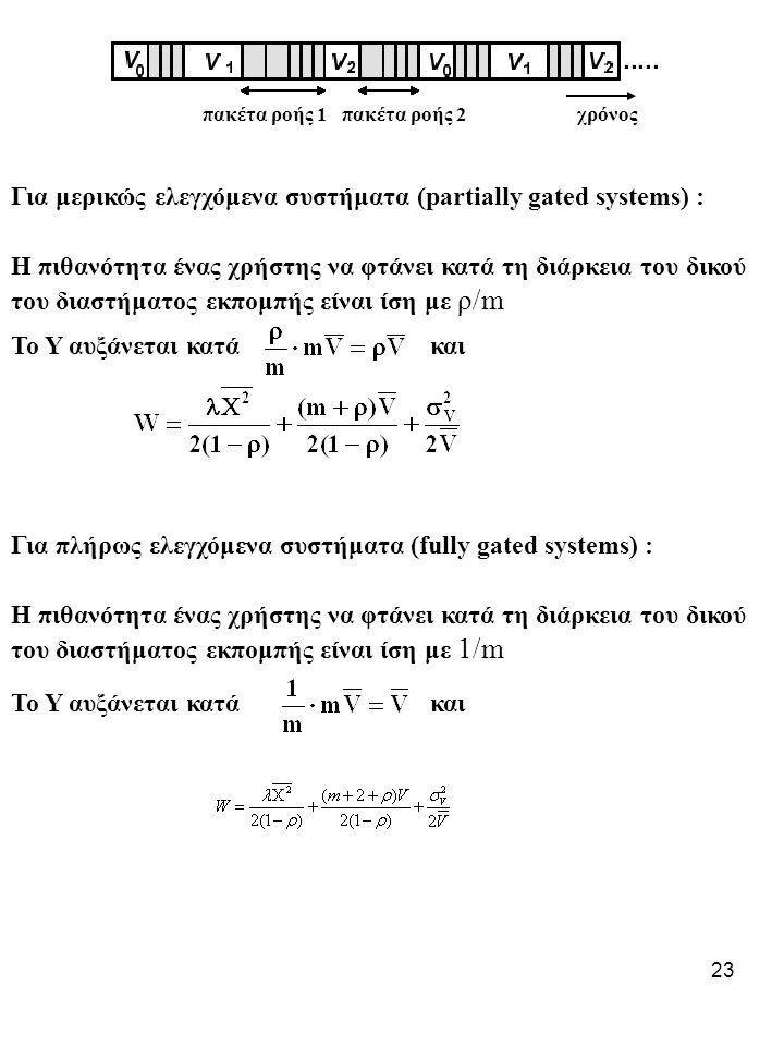 23 πακέτα ροής 1πακέτα ροής 2χρόνος Για μερικώς ελεγχόμενα συστήματα (partially gated systems) : Η πιθανότητα ένας χρήστης να φτάνει κατά τη διάρκεια