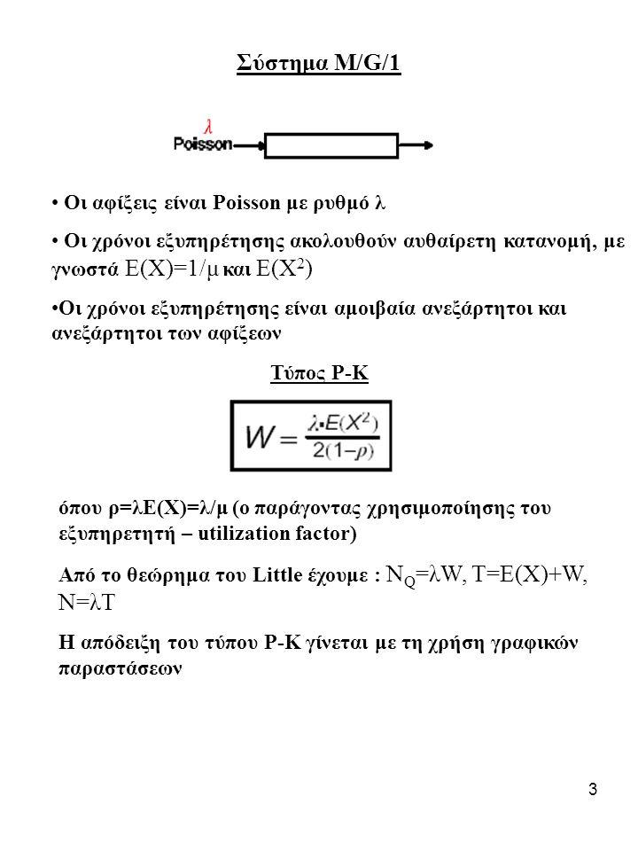 3 Σύστημα Μ/G/1 Οι αφίξεις είναι Poisson με ρυθμό λ Οι χρόνοι εξυπηρέτησης ακολουθούν αυθαίρετη κατανομή, με γνωστά Ε(Χ)=1/μ και Ε(Χ 2 ) Οι χρόνοι εξυ