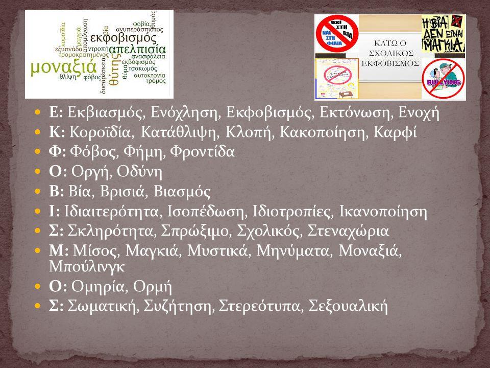 Ε: Εκβιασμός, Ενόχληση, Εκφοβισμός, Εκτόνωση, Ενοχή Κ: Κοροϊδία, Κατάθλιψη, Κλοπή, Κακοποίηση, Καρφί Φ: Φόβος, Φήμη, Φροντίδα Ο: Οργή, Οδύνη Β: Βία, Βρισιά, Βιασμός Ι: Ιδιαιτερότητα, Ισοπέδωση, Ιδιοτροπίες, Ικανοποίηση Σ: Σκληρότητα, Σπρώξιμο, Σχολικός, Στεναχώρια Μ: Μίσος, Μαγκιά, Μυστικά, Μηνύματα, Μοναξιά, Μπούλινγκ Ο: Ομηρία, Ορμή Σ: Σωματική, Συζήτηση, Στερεότυπα, Σεξουαλική