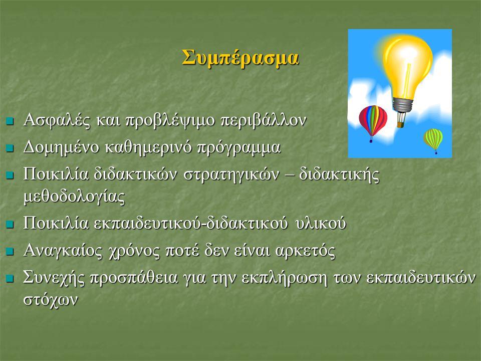 Συμπέρασμα Ασφαλές και προβλέψιμο περιβάλλον Ασφαλές και προβλέψιμο περιβάλλον Δομημένο καθημερινό πρόγραμμα Δομημένο καθημερινό πρόγραμμα Ποικιλία διδακτικών στρατηγικών – διδακτικής μεθοδολογίας Ποικιλία διδακτικών στρατηγικών – διδακτικής μεθοδολογίας Ποικιλία εκπαιδευτικού-διδακτικού υλικού Ποικιλία εκπαιδευτικού-διδακτικού υλικού Αναγκαίος χρόνος ποτέ δεν είναι αρκετός Αναγκαίος χρόνος ποτέ δεν είναι αρκετός Συνεχής προσπάθεια για την εκπλήρωση των εκπαιδευτικών στόχων Συνεχής προσπάθεια για την εκπλήρωση των εκπαιδευτικών στόχων