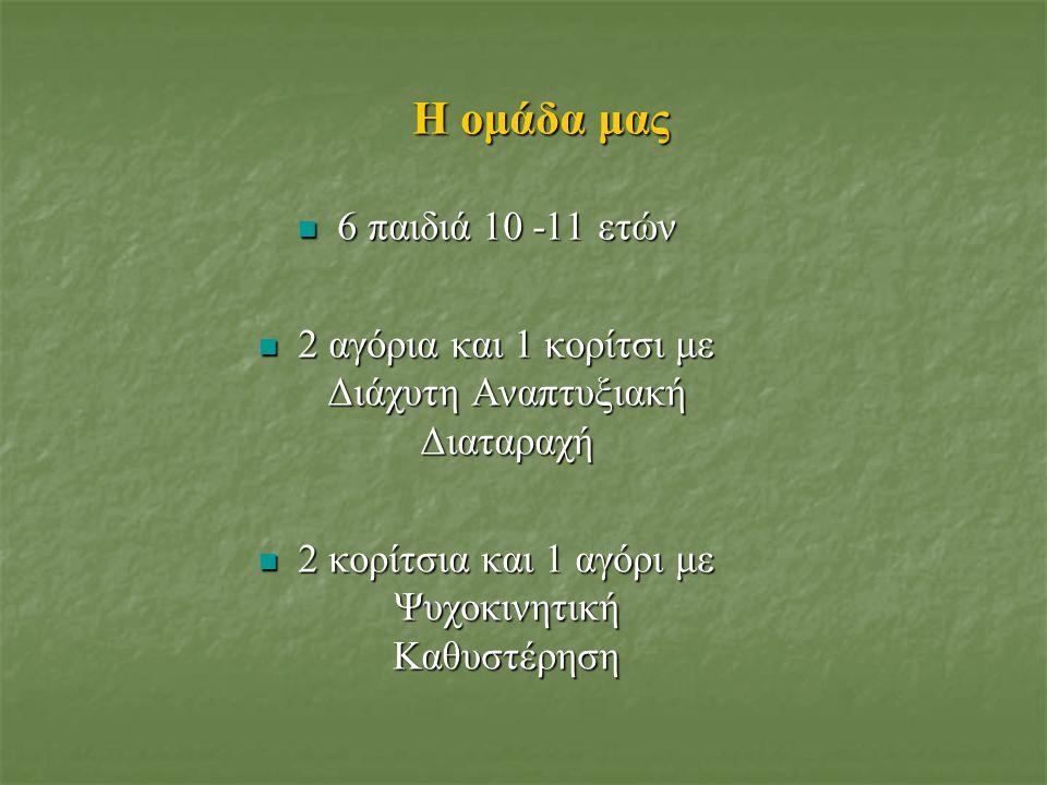 Η ομάδα μας 6 παιδιά 10 -11 ετών 6 παιδιά 10 -11 ετών 2 αγόρια και 1 κορίτσι με Διάχυτη Αναπτυξιακή Διαταραχή 2 αγόρια και 1 κορίτσι με Διάχυτη Αναπτυξιακή Διαταραχή 2 κορίτσια και 1 αγόρι με Ψυχοκινητική Καθυστέρηση 2 κορίτσια και 1 αγόρι με Ψυχοκινητική Καθυστέρηση