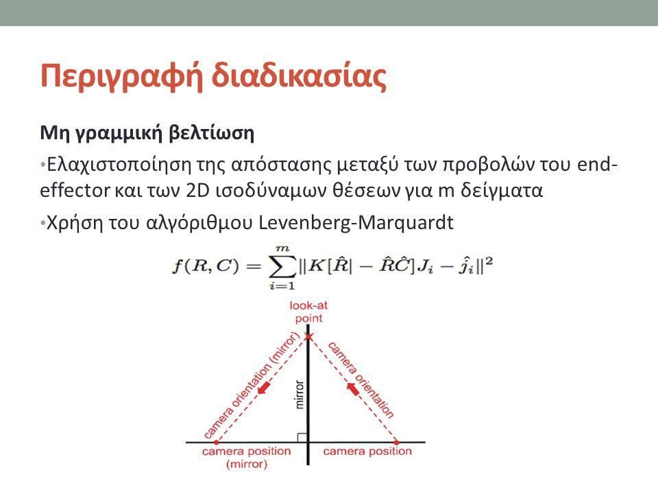 Περιγραφή διαδικασίας Μη γραμμική βελτίωση Ελαχιστοποίηση της απόστασης μεταξύ των προβολών του end- effector και των 2D ισοδύναμων θέσεων για m δείγμ