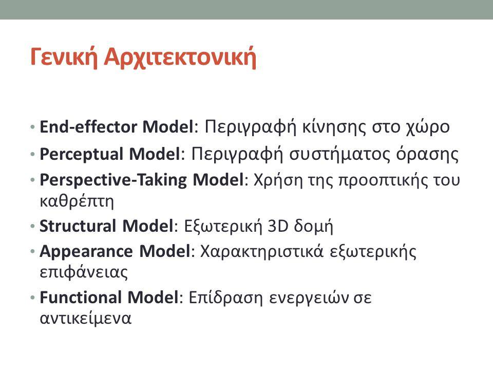 Γενική Αρχιτεκτονική End-effector Model : Περιγραφή κίνησης στο χώρο Perceptual Model : Περιγραφή συστήματος όρασης Perspective-Taking Model: Χρήση τη